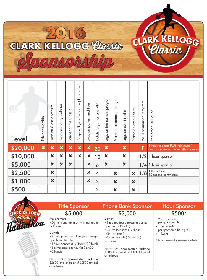 2016 Clark Kellogg Sponsorship